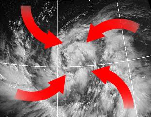 台風たまご発生メカニズム